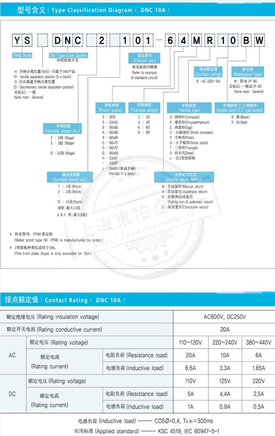 韩国龙声YONGSUNG转换开关型号含义表。