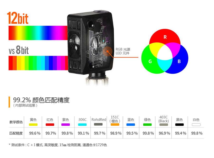 Autonics奥托尼克斯 色标传感器BC系列高精度色彩识别功能