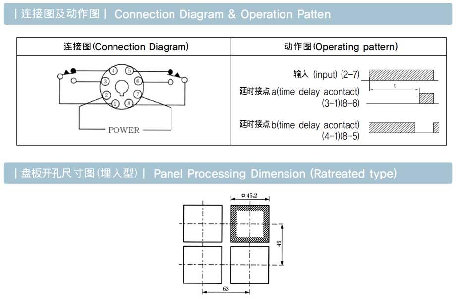龍聲YONGSUNG計時器YSDT4S選型手冊