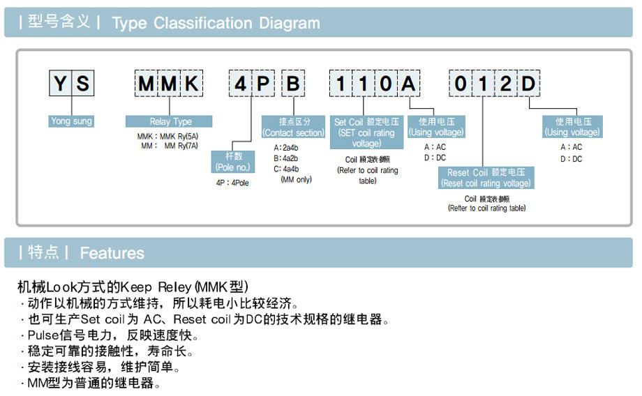 YSMMK-4PB 龍聲YONGSUNG雙位置繼電器