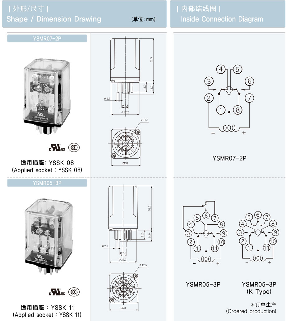 YSMR05中間繼電器外形尺寸